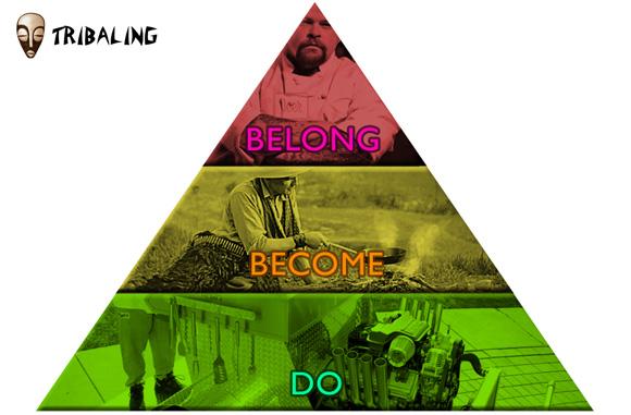 Customer-Centric-Brand-Pyramid-