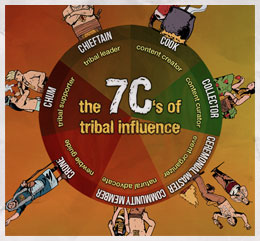 thumb-the-7Cs-of-tribal-influence