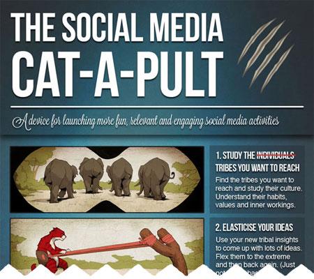 cut-social-media-catapult