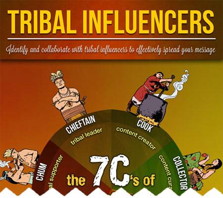 cut-tribal-influencers