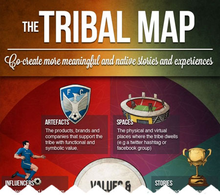 cut-tribal-map