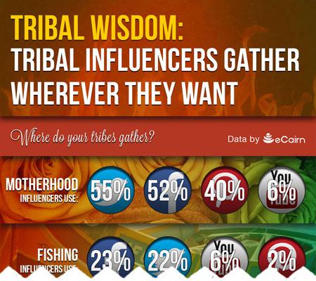 cut-tribes-gather
